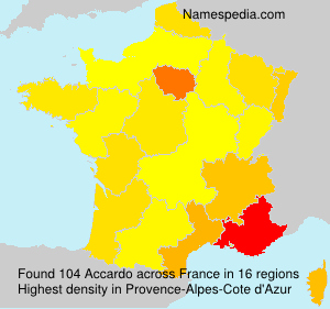 Surname Accardo in France