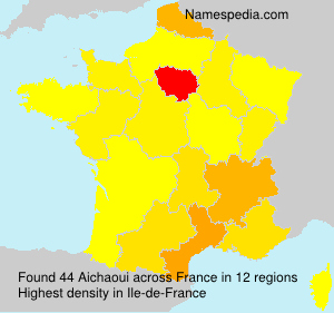 Surname Aichaoui in France