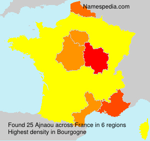 Surname Ajnaou in France
