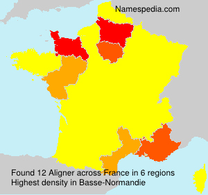 Aligner - France