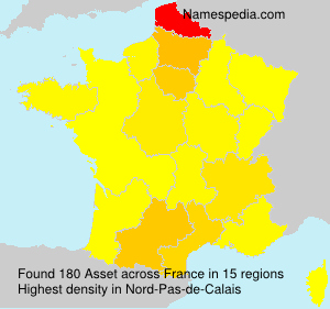 Surname Asset in France