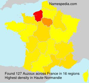 Auzoux