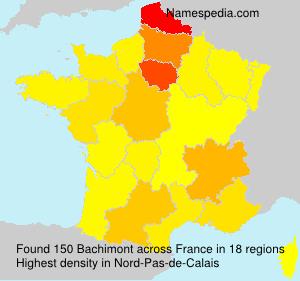 Bachimont