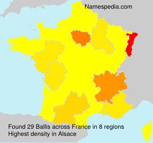 Ballis