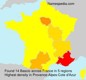 Bascio