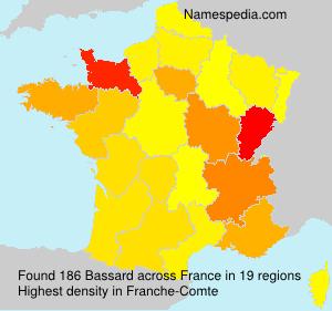 Surname Bassard in France