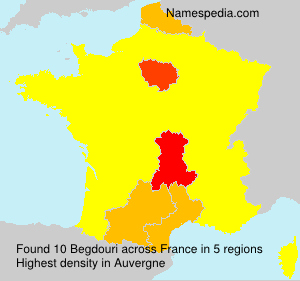 Begdouri - naam, betekenis en oorsprong