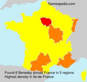 Benesby