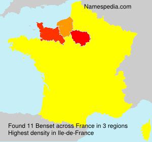 Surname Benset in France