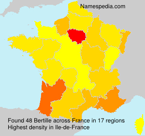 Surname Bertille in France
