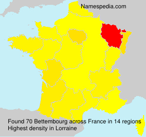 Surname Bettembourg in France