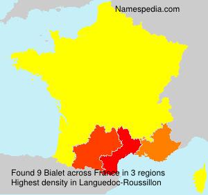 Bialet - France