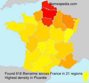 Surname Bienaime in France