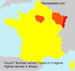 Buchser