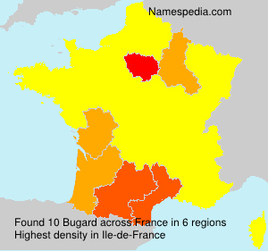 Surname Bugard in France