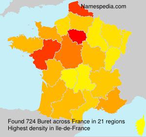 Surname Buret in France