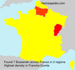 Surname Bussandri in France