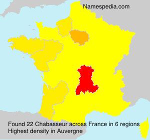 Chabasseur