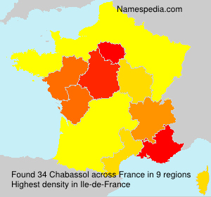 Surname Chabassol in France