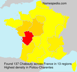 Surname Chabauty in France