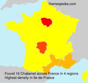 Chabenet