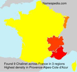 Chalinet - France