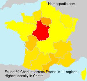 Charluet