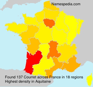 Surname Courret in France