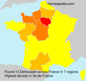 Surname Detroussel in France