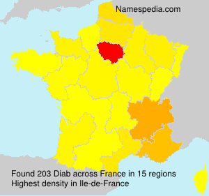 Surname Diab in France