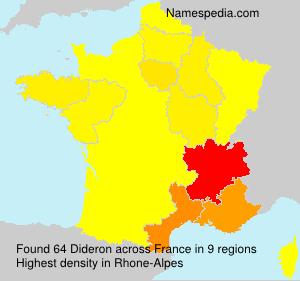 Dideron