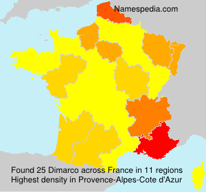 Surname Dimarco in France