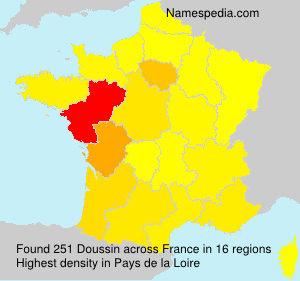 Surname Doussin in France