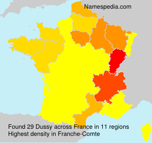 Surname Dussy in France