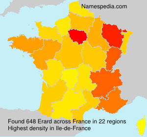 Surname Erard in France
