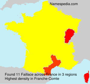 Surname Faillace in France