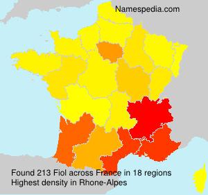 Fiol - France