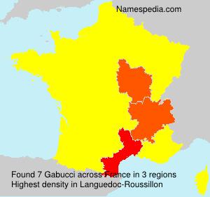 Gabucci