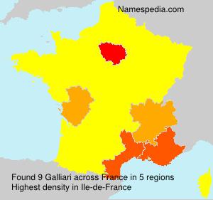 Galliari