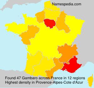 Gambaro