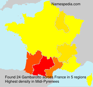 Gambarotto