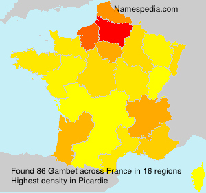 Surname Gambet in France