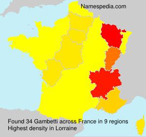 Gambetti