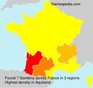 Gambiny