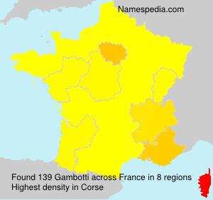 Gambotti