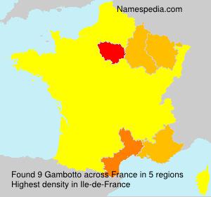 Gambotto