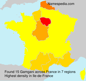 Gamgani