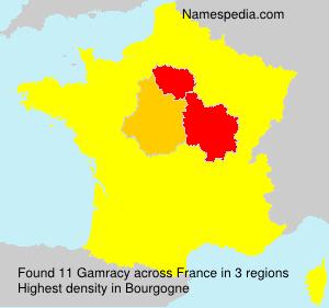 Gamracy