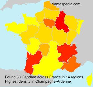 Gandara