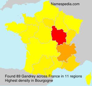 Gandrey